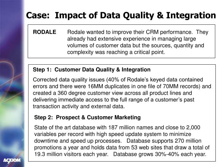 Case:  Impact of Data Quality & Integration