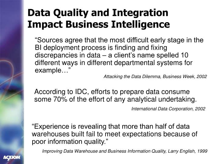 Data Quality and Integration