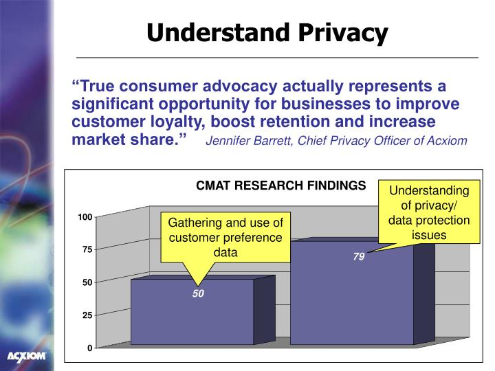 CMAT RESEARCH FINDINGS