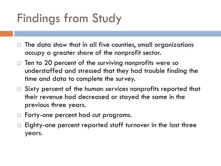 Findings from Study