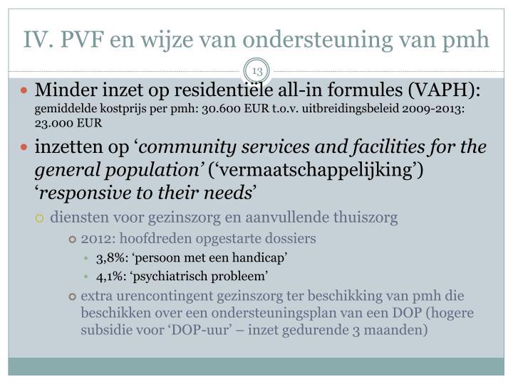 IV. PVF en