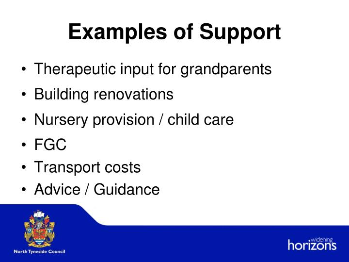 Examples of Support