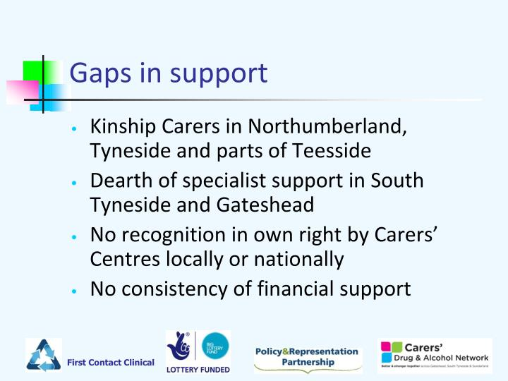 Gaps in support