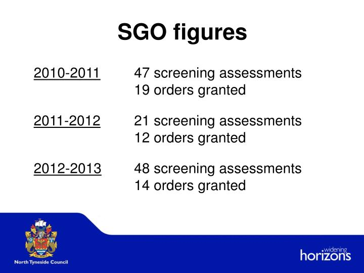 SGO figures