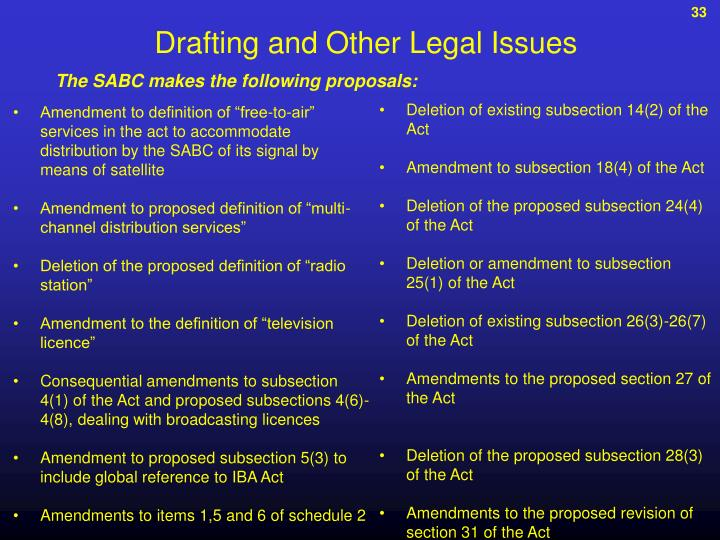 Drafting and Other Legal Issues
