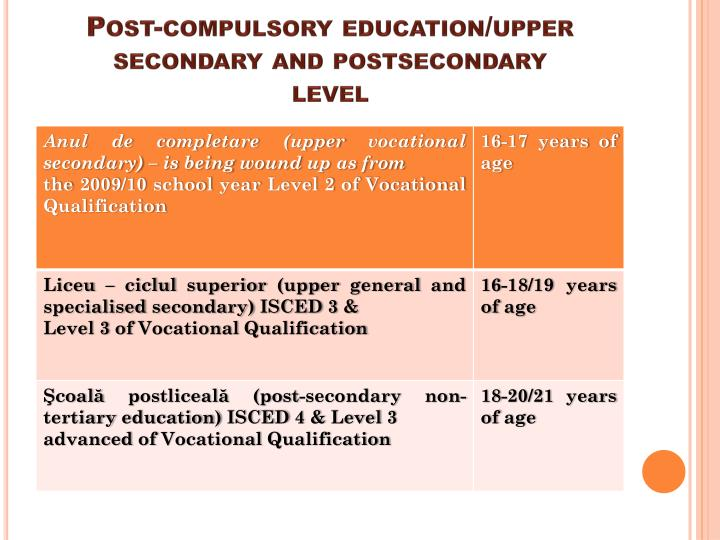 Post-compulsory education/upper secondary and postsecondary