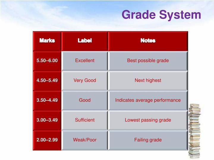 Grade System