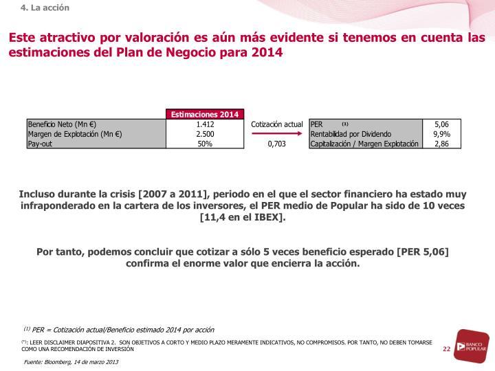 Este atractivo por valoración es aún más evidente si tenemos en cuenta las estimaciones del Plan de Negocio para 2014
