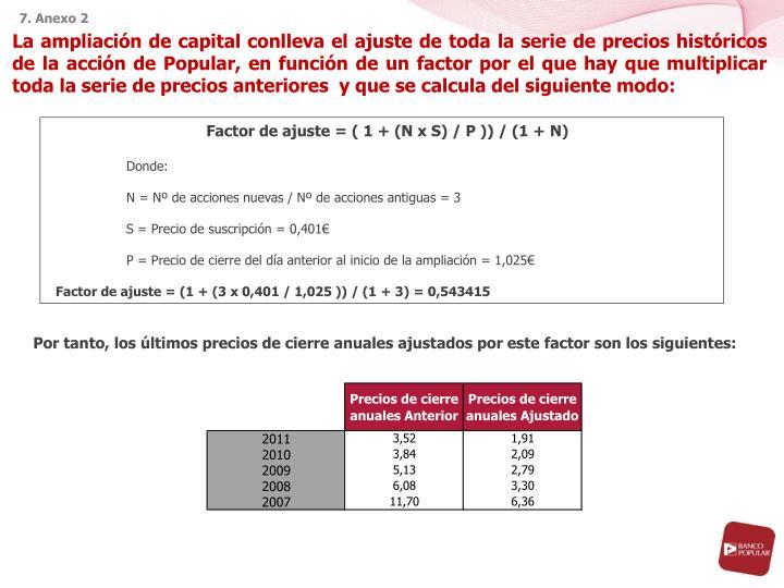 La ampliación de capital conlleva el ajuste de toda la serie de precios históricos de la acción de Popular, en función de un factor por el que hay que multiplicar toda la serie de precios anteriores  y que se calcula del siguiente modo: