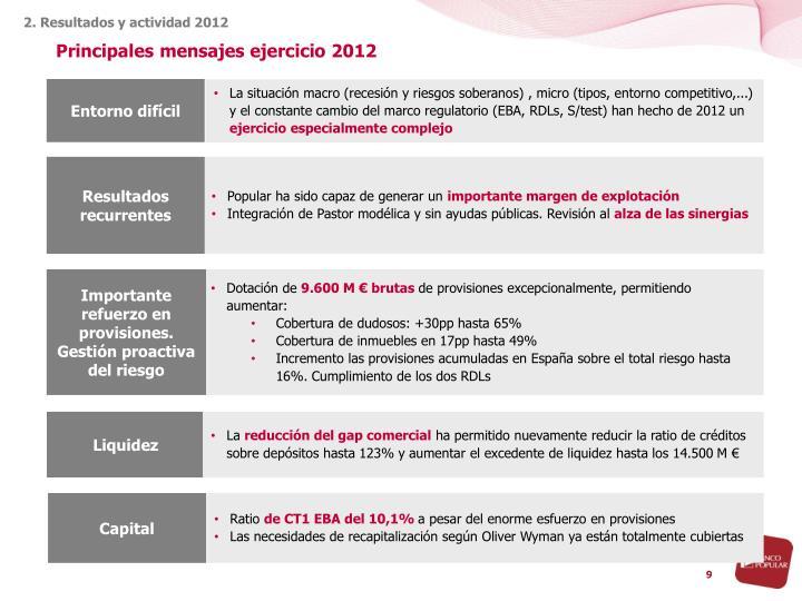 2. Resultados y actividad 2012