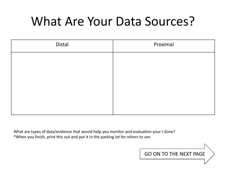 What Are Your Data Sources?