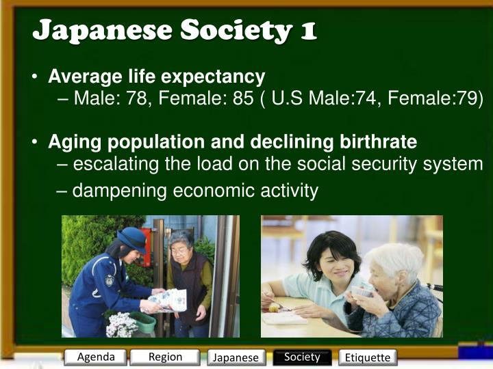 Average life expectancy