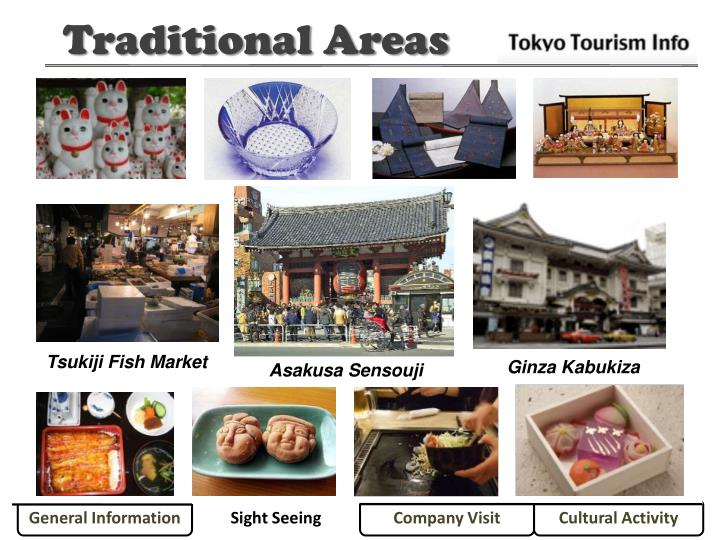 Traditional Areas