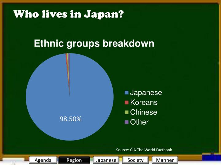 Who lives in Japan?