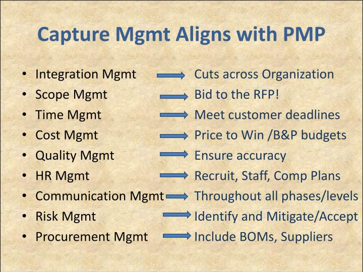 Capture Mgmt Aligns with PMP