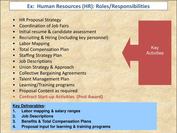 Ex:  Human Resources (HR): Roles/Responsibilities