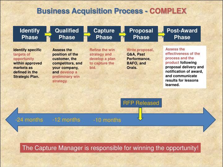 Business Acquisition Process -