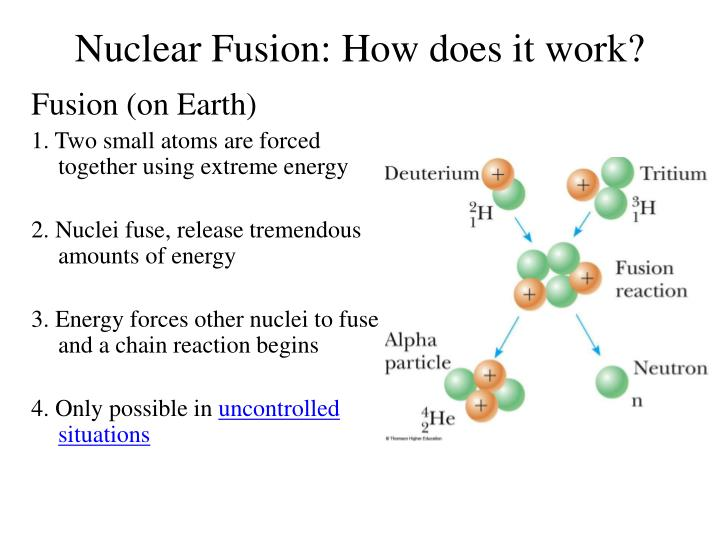 an introduction to nuclear fusion Some hydroelectric, wind power, and nuclear fission sources are used, but in the  us they accounted for less than 20% of the total energy consumption in 1997.