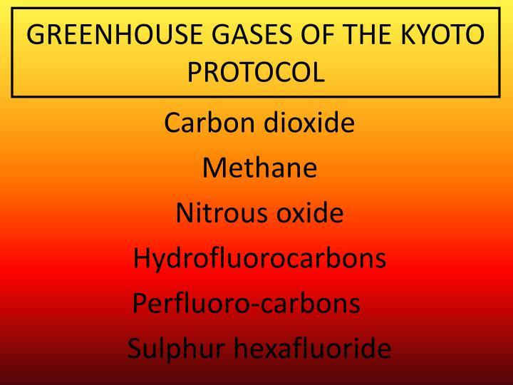GREENHOUSE GASES OF THE KYOTO PROTOCOL