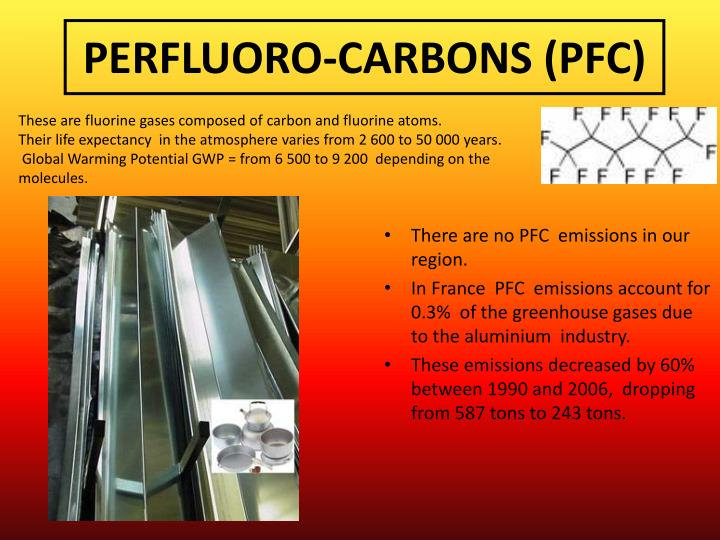PERFLUORO-CARBONS (PFC)