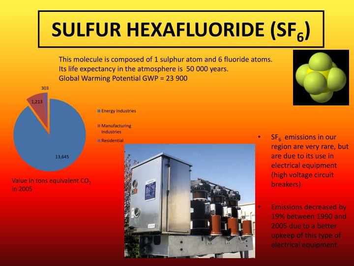 SULFUR HEXAFLUORIDE (SF