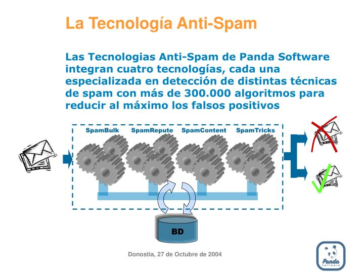 La Tecnología Anti-Spam