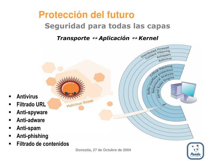 Protección del futuro
