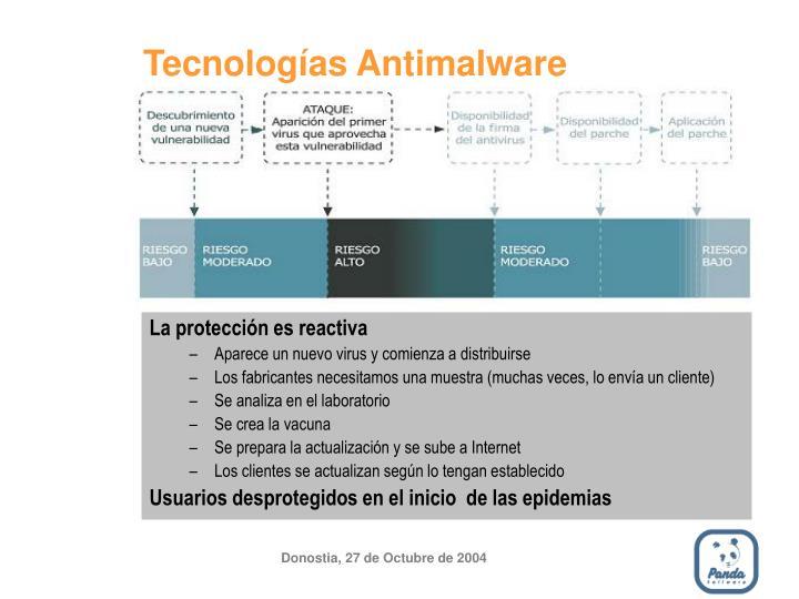 Tecnologías Antimalware