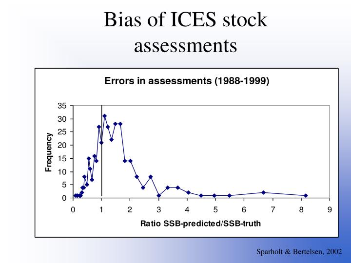 Bias of ICES stock assessments
