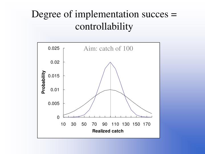 Degree of implementation succes = controllability