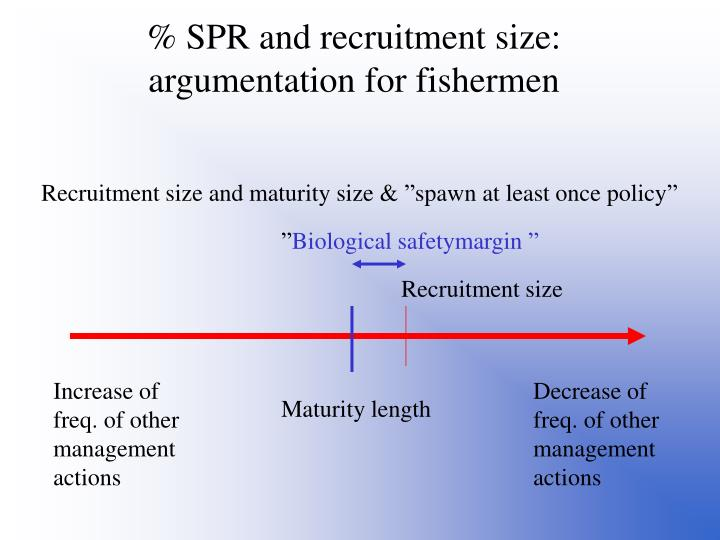 % SPR and recruitment size: argumentation for fishermen