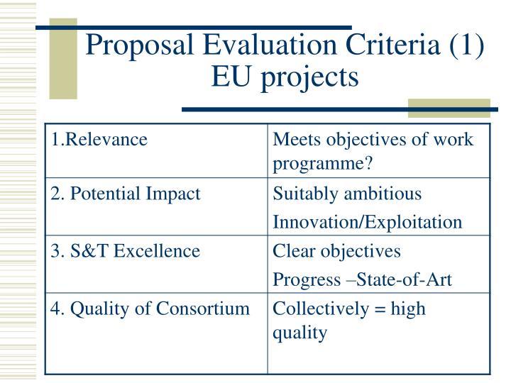 Proposal Evaluation Criteria (1) EU projects