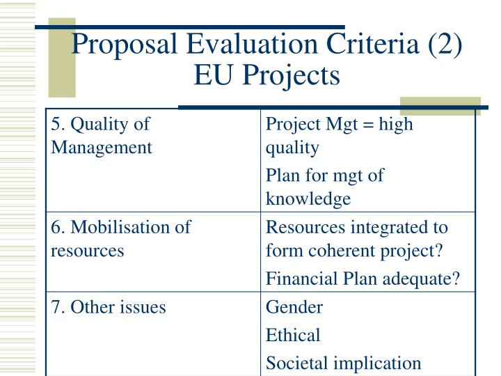 Proposal Evaluation Criteria (2) EU Projects