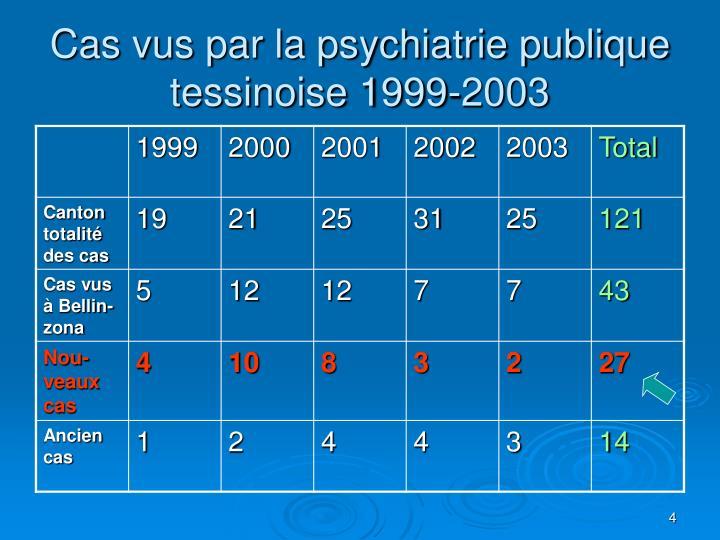 Cas vus par la psychiatrie publique tessinoise 1999-2003