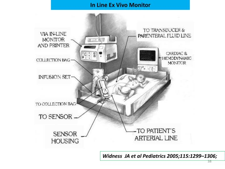 In Line Ex Vivo Monitor