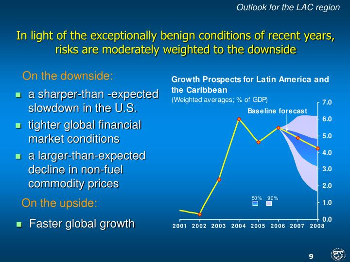 Outlook for the LAC region