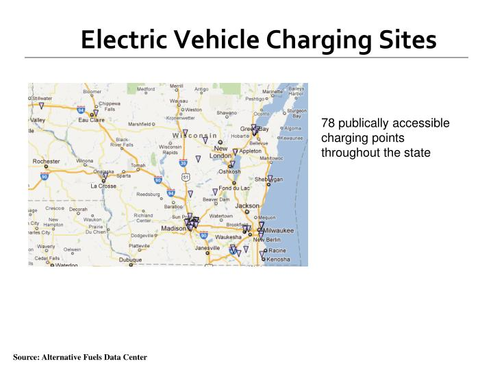 Electric Vehicle Charging Sites