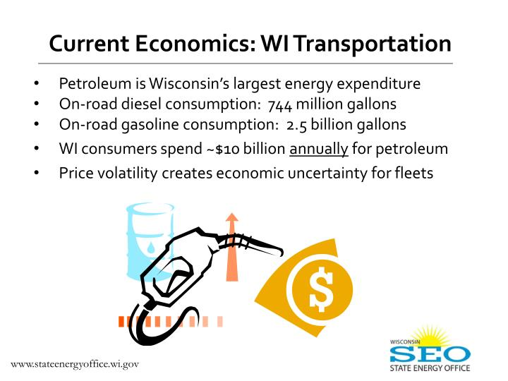 Current Economics: WI Transportation