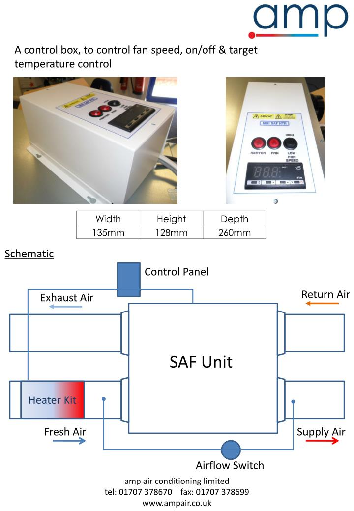 A control box, to control fan speed, on/off & target temperature control