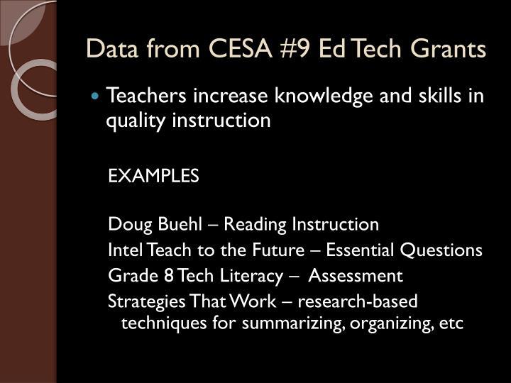Data from CESA #9 Ed Tech Grants
