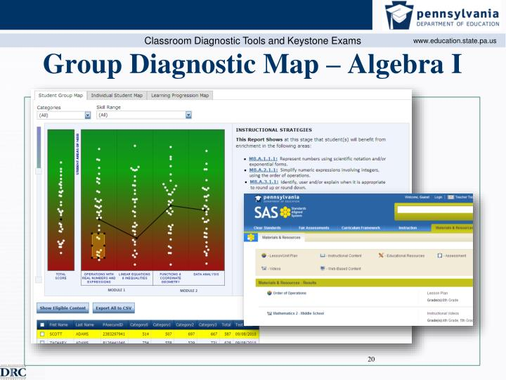 Group Diagnostic Map – Algebra I