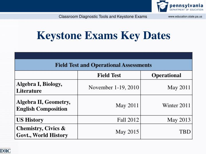 Keystone Exams Key Dates