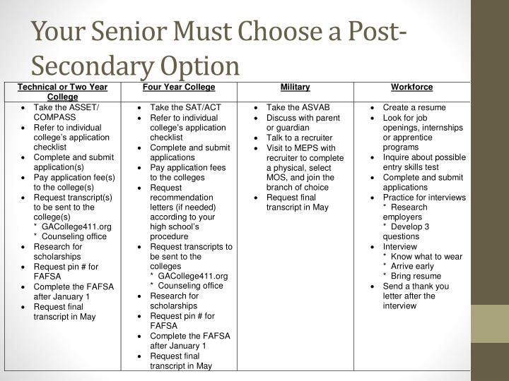 Your Senior Must Choose a Post-Secondary Option