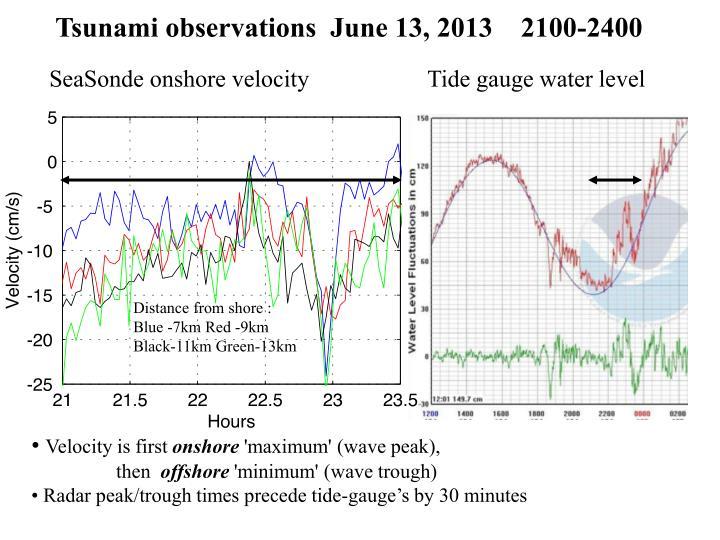 Tsunami observations  June 13, 2013    2100-2400