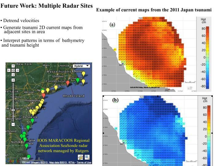 Future Work: Multiple Radar Sites
