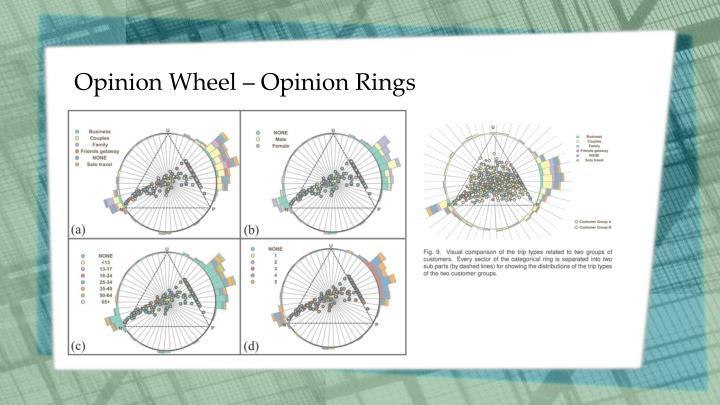 Opinion Wheel – Opinion Rings