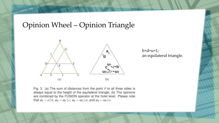 Opinion Wheel – Opinion Triangle