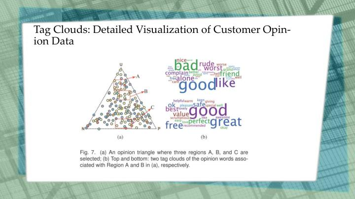 Tag Clouds: Detailed Visualization of Customer Opin-