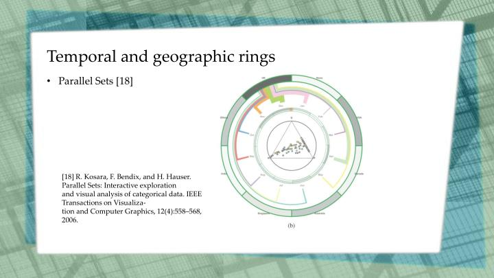 Temporal and geographic rings