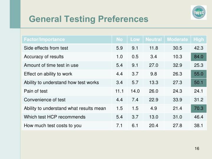 General Testing Preferences